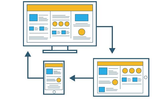 segment_websites